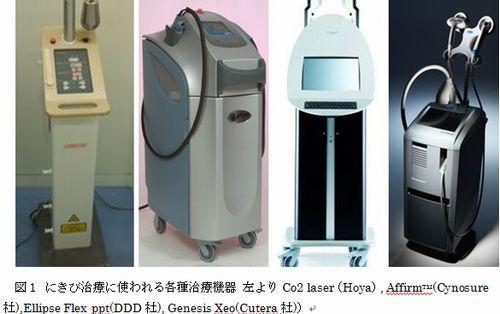 にきび治療機器.jpg